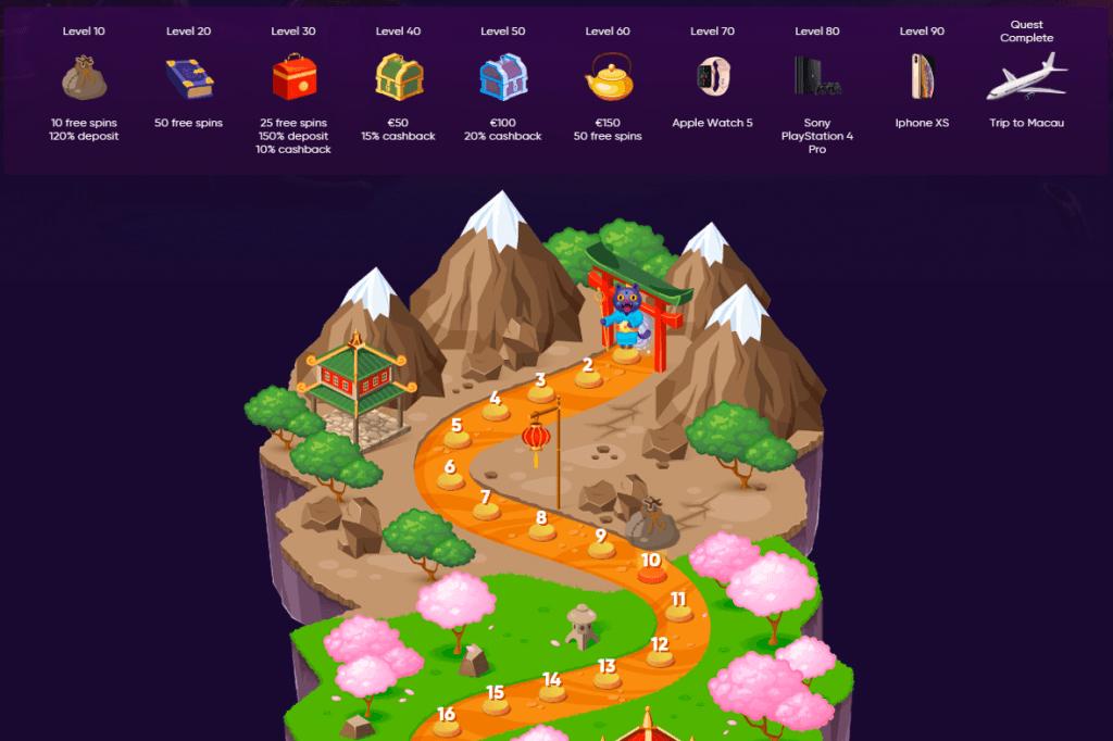Gamification Bao Casinolla